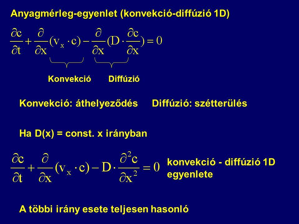 Konvekció Diffúzió konvekció - diffúzió 1D egyenlete Anyagmérleg-egyenlet (konvekció-diffúzió 1D) A többi irány esete teljesen hasonló Ha D(x) = const