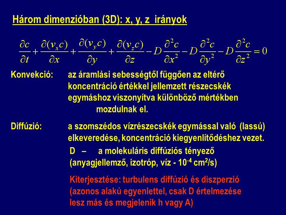 Három dimenzióban (3D): x, y, z irányok D – a molekuláris diffúziós tényező (anyagjellemző, izotróp, víz - 10 -4 cm 2 /s) Kiterjesztése: turbulens diffúzió és diszperzió (azonos alakú egyenlettel, csak D értelmezése lesz más és megjelenik h vagy A) Konvekció: az áramlási sebességtől függően az eltérő koncentráció értékkel jellemzett részecskék egymáshoz viszonyítva különböző mértékben mozdulnak el.
