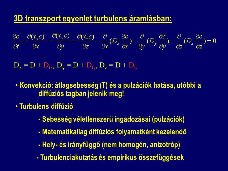 3D transzport egyenlet turbulens áramlásban: D x = D + D tx, D y = D + D ty, D z = D + D tz Konvekció: átlagsebesség (T) és a pulzációk hatása, utóbbi a diffúziós tagban jelenik meg.