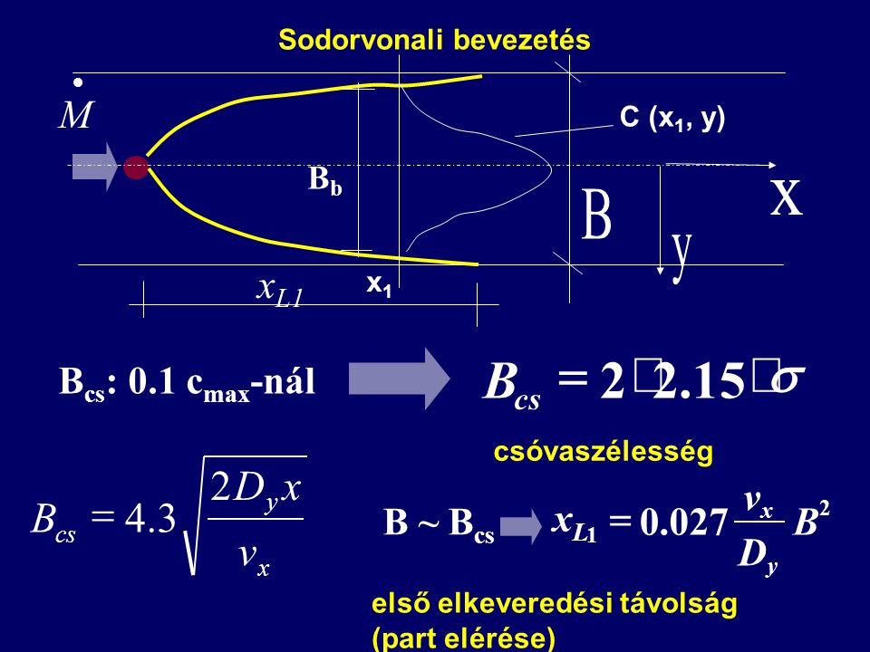 x y cs v xD B 2 3.4  B cs : 0.1 c max -nál  15.22 cs B csóvaszélesség B ~ B cs 2 1 027.0B D v xLxL y x  első elkeveredési távolság (part elérése)  M x L1 BbBb C (x 1, y) x1x1 Sodorvonali bevezetés