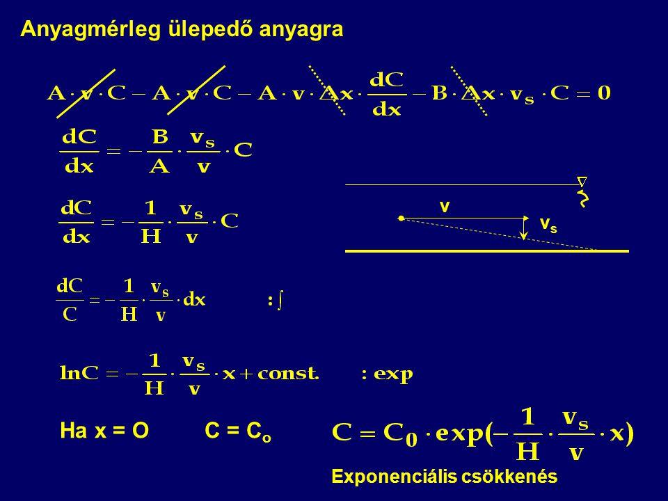  v vsvs Ha x = O C = C o Exponenciális csökkenés Anyagmérleg ülepedő anyagra