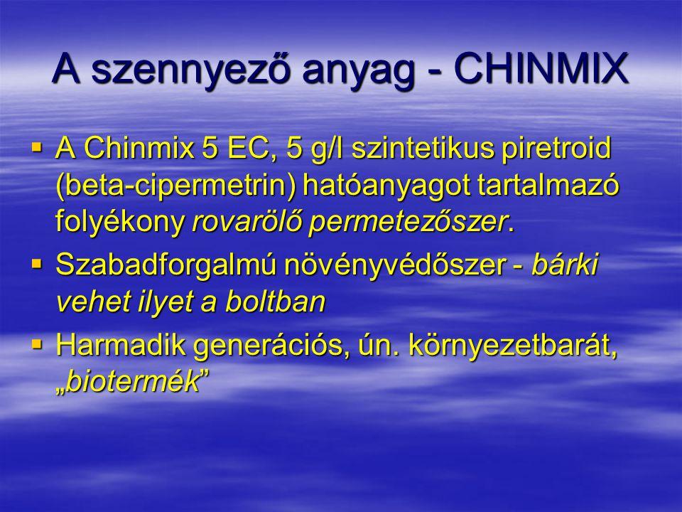 A szennyező anyag - CHINMIX  A Chinmix 5 EC, 5 g/l szintetikus piretroid (beta-cipermetrin) hatóanyagot tartalmazó folyékony rovarölő permetezőszer.