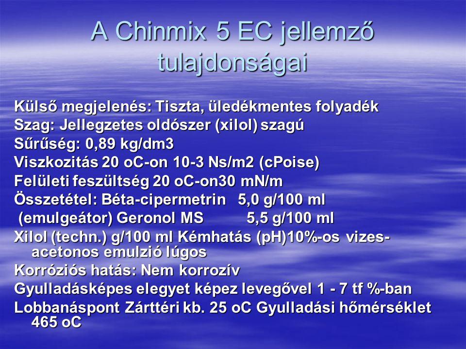 A Chinmix 5 EC jellemző tulajdonságai Külső megjelenés: Tiszta, üledékmentes folyadék Szag: Jellegzetes oldószer (xilol) szagú Sűrűség: 0,89 kg/dm3 Viszkozitás 20 oC-on 10-3 Ns/m2 (cPoise) Felületi feszültség 20 oC-on30 mN/m Összetétel: Béta-cipermetrin 5,0 g/100 ml (emulgeátor) Geronol MS 5,5 g/100 ml (emulgeátor) Geronol MS 5,5 g/100 ml Xilol (techn.) g/100 ml Kémhatás (pH)10%-os vizes- acetonos emulzió lúgos Korróziós hatás: Nem korrozív Gyulladásképes elegyet képez levegővel 1 - 7 tf %-ban Lobbanáspont Zárttéri kb.