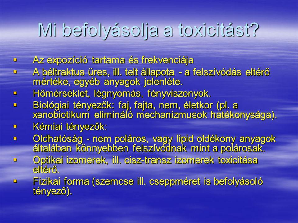 Mi befolyásolja a toxicitást. Az expozíció tartama és frekvenciája  A béltraktus üres, ill.
