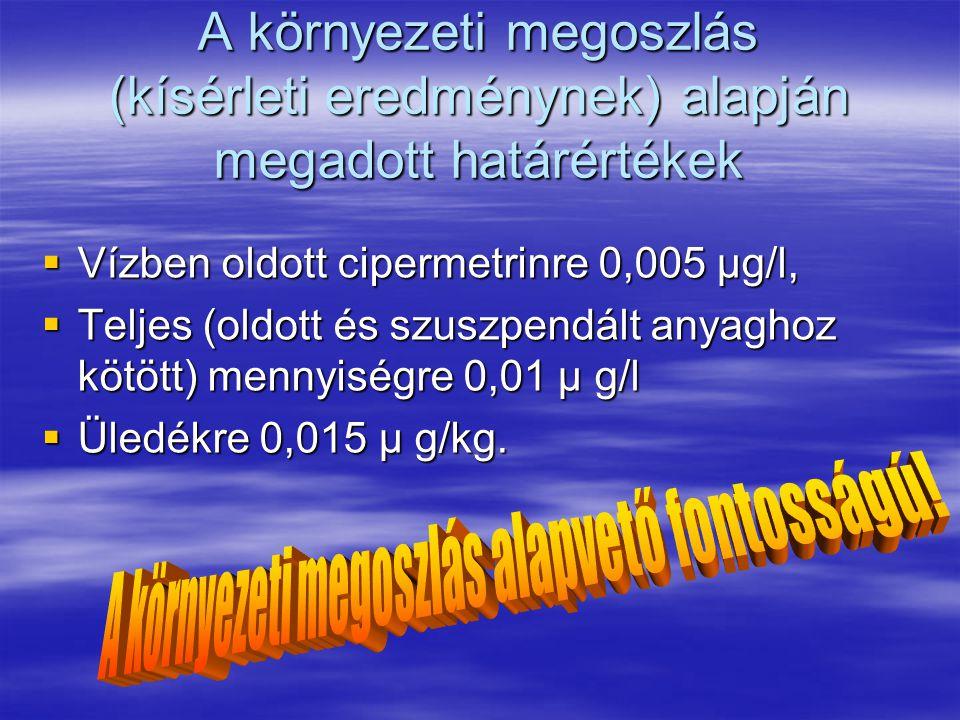 A környezeti megoszlás (kísérleti eredménynek) alapján megadott határértékek  Vízben oldott cipermetrinre 0,005 µg/l,  Teljes (oldott és szuszpendált anyaghoz kötött) mennyiségre 0,01 µ g/l  Üledékre 0,015 µ g/kg.