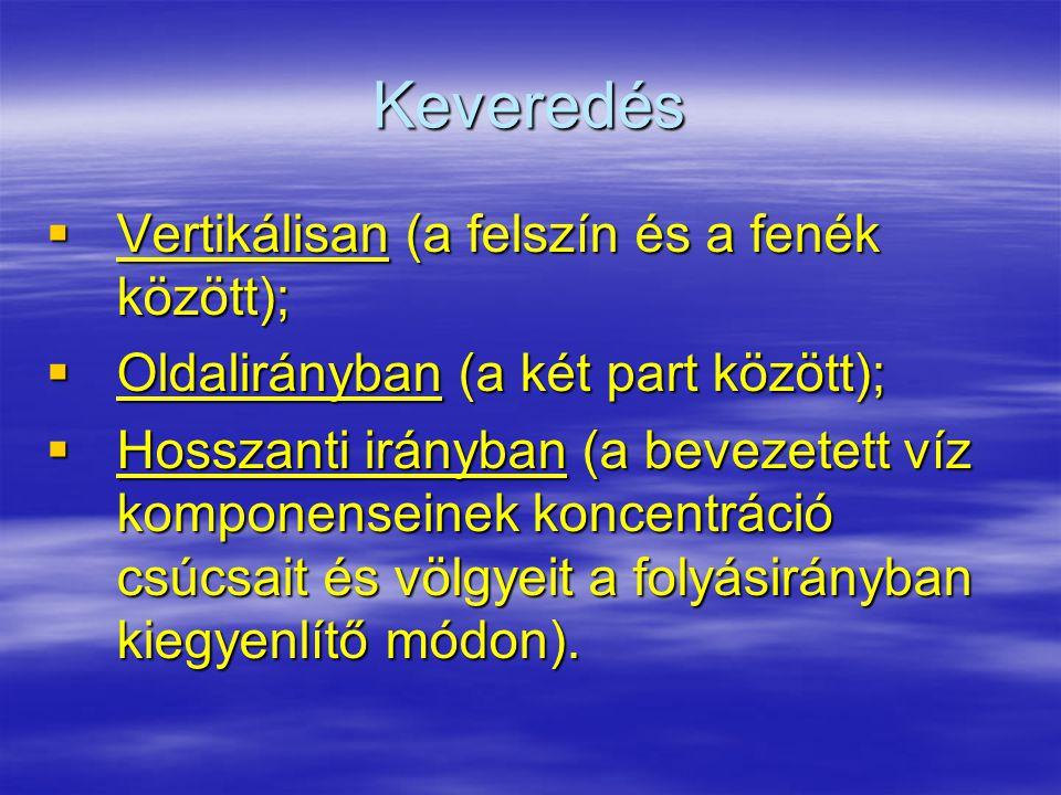 Keveredés  Vertikálisan (a felszín és a fenék között);  Oldalirányban (a két part között);  Hosszanti irányban (a bevezetett víz komponenseinek koncentráció csúcsait és völgyeit a folyásirányban kiegyenlítő módon).
