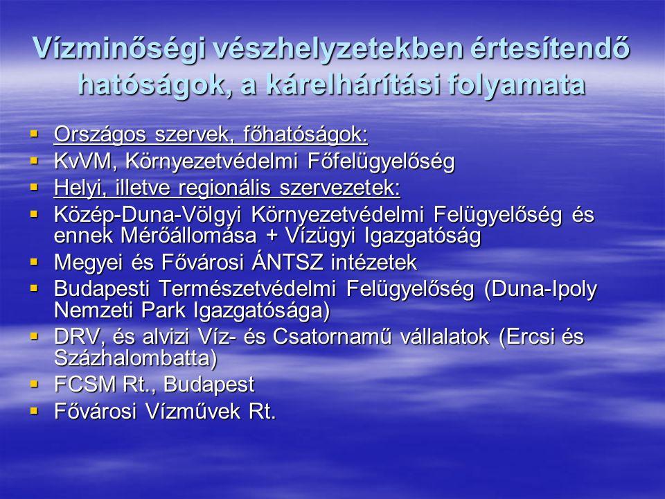 Vízminőségi vészhelyzetekben értesítendő hatóságok, a kárelhárítási folyamata  Országos szervek, főhatóságok:  KvVM, Környezetvédelmi Főfelügyelőség  Helyi, illetve regionális szervezetek:  Közép-Duna-Völgyi Környezetvédelmi Felügyelőség és ennek Mérőállomása + Vízügyi Igazgatóság  Megyei és Fővárosi ÁNTSZ intézetek  Budapesti Természetvédelmi Felügyelőség (Duna-Ipoly Nemzeti Park Igazgatósága)  DRV, és alvizi Víz- és Csatornamű vállalatok (Ercsi és Százhalombatta)  FCSM Rt., Budapest  Fővárosi Vízművek Rt.