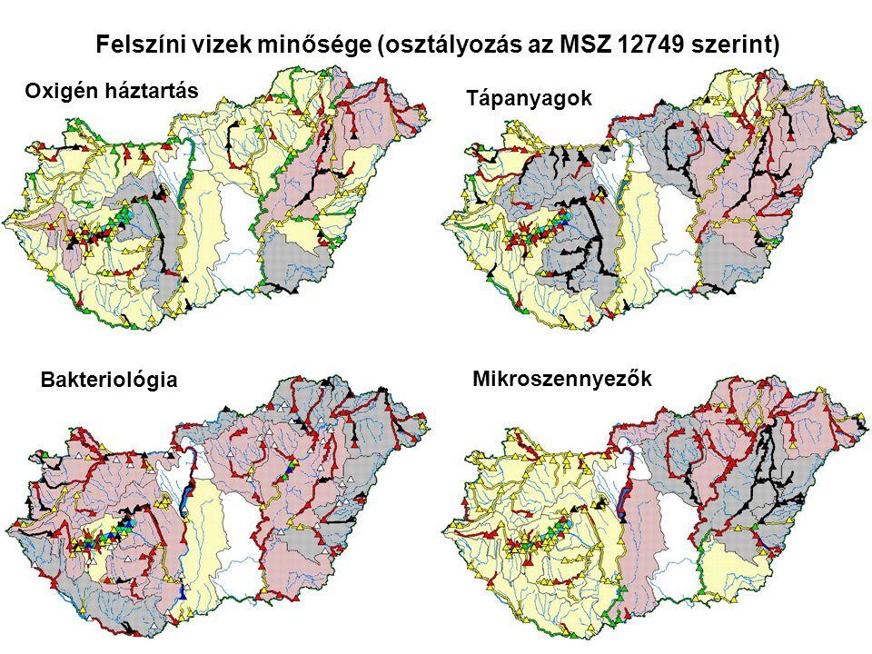 Vizeink minősége az oxigén háztarás jellemzői (BOI 5, KOI, O 2 ) szerint (Értékelés a 2000 évi törzshálózati vízminőségi adatok alapján az MSZ 12749 s