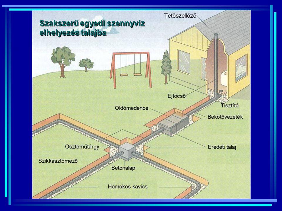 A jövő vízi infrastruktúrája... Fenntartható? Elfogadható? Oktatás-kutatás Tápanyag gazdálkodás a háztartások szintjén!