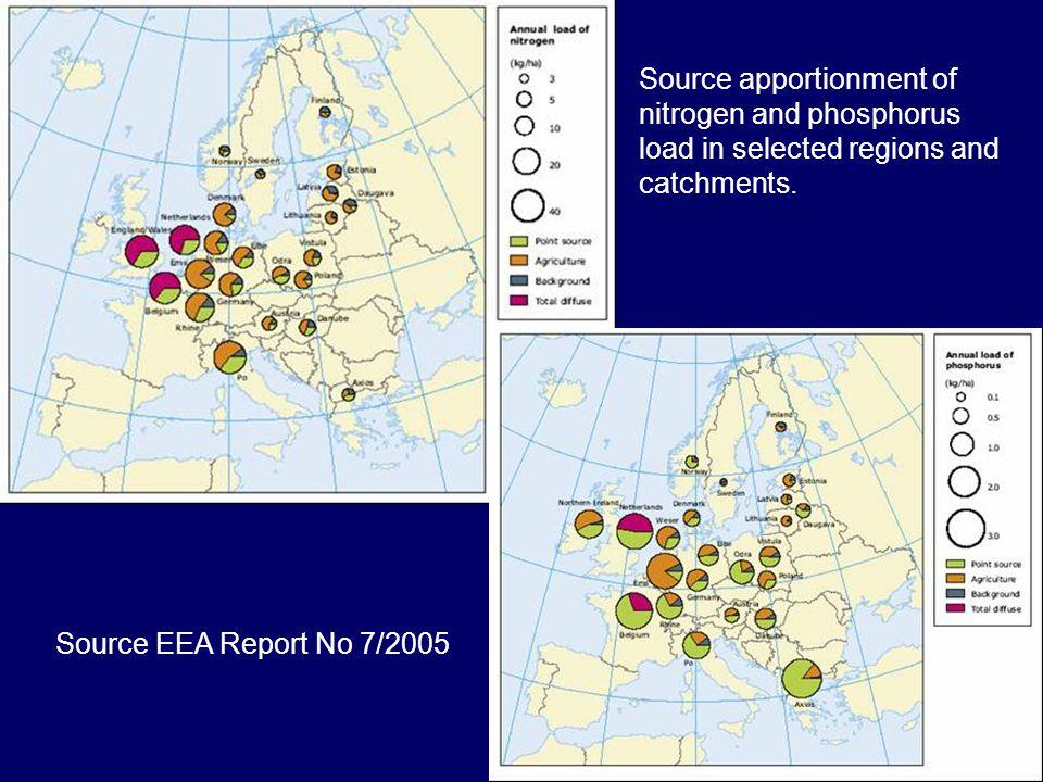 Duna vízgyűjtőre készített emisszió becslés (MONERIS, Behrendt et al, 2003) Danube Basin (802 888 km 2 ) Diffuse N and P emissions from Hungary (1998-