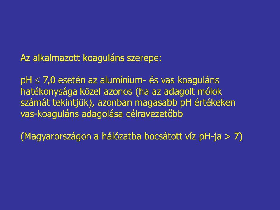 Az alkalmazott koaguláns szerepe: pH  7,0 esetén az alumínium- és vas koaguláns hatékonysága közel azonos (ha az adagolt mólok számát tekintjük), azonban magasabb pH értékeken vas-koaguláns adagolása célravezetőbb (Magyarországon a hálózatba bocsátott víz pH-ja > 7)
