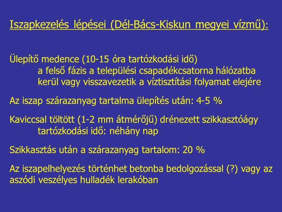 Iszapkezelés lépései (Dél-Bács-Kiskun megyei vízmű) : Ülepítő medence (10-15 óra tartózkodási idő) a felső fázis a települési csapadékcsatorna hálózatba kerül vagy visszavezetik a víztisztítási folyamat elejére Az iszap szárazanyag tartalma ülepítés után: 4-5 % Kaviccsal töltött (1-2 mm átmérőjű) drénezett szikkasztóágy tartózkodási idő: néhány nap Szikkasztás után a szárazanyag tartalom: 20 % Az iszapelhelyezés történhet betonba bedolgozással ( ) vagy az aszódi veszélyes hulladék lerakóban