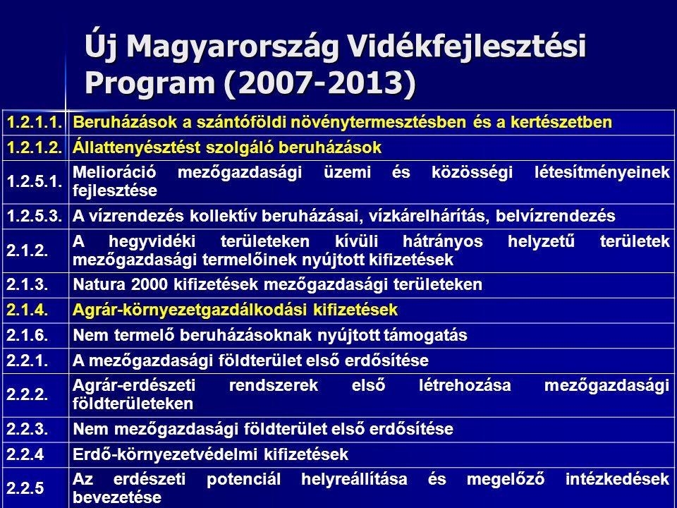 Új Magyarország Vidékfejlesztési Program (2007-2013) 1.2.1.1.Beruházások a szántóföldi növénytermesztésben és a kertészetben 1.2.1.2.Állattenyésztést szolgáló beruházások 1.2.5.1.