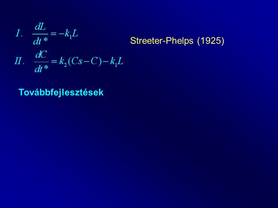 Streeter-Phelps (1925) Továbbfejlesztések