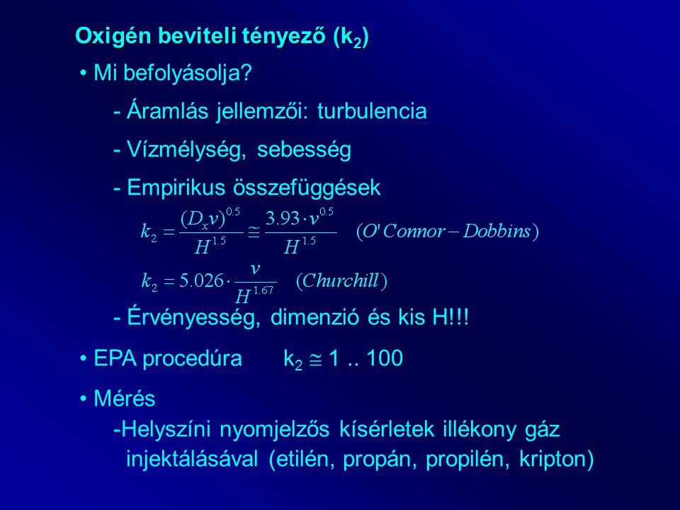 Oxigén beviteli tényező (k 2 ) Mi befolyásolja.