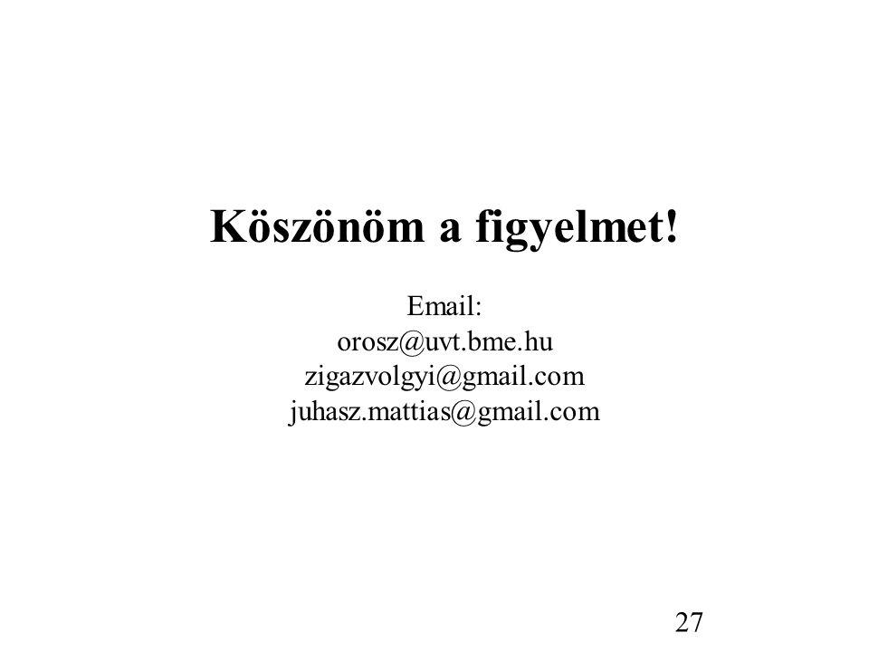 27 Köszönöm a figyelmet! Email: orosz@uvt.bme.hu zigazvolgyi@gmail.com juhasz.mattias@gmail.com