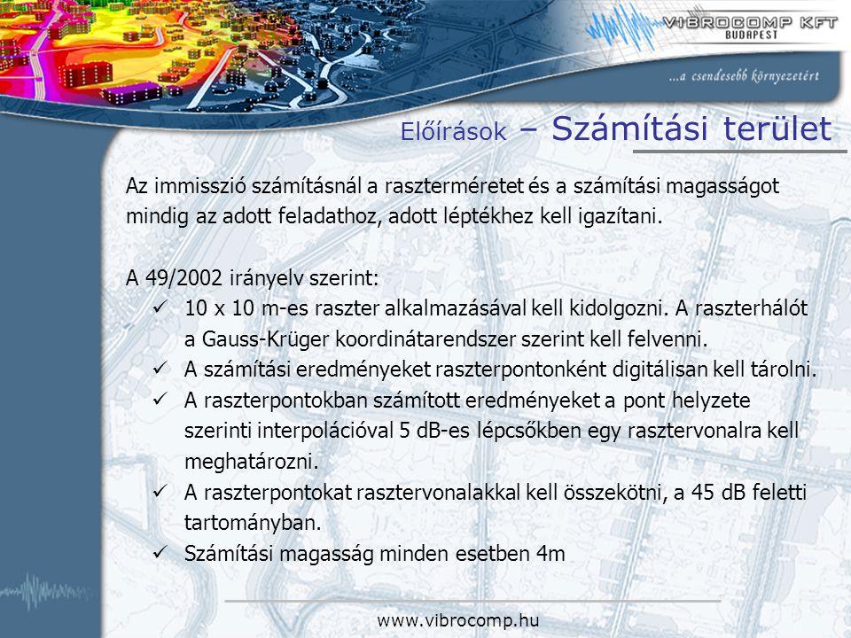 www.vibrocomp.hu Előírások – Számítási terület Az immisszió számításnál a raszterméretet és a számítási magasságot mindig az adott feladathoz, adott l