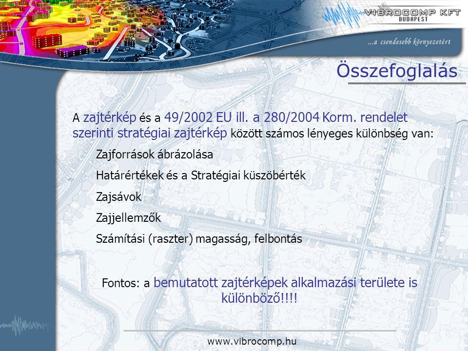 www.vibrocomp.hu Összefoglalás A zajtérkép és a 49/2002 EU ill. a 280/2004 Korm. rendelet szerinti stratégiai zajtérkép között számos lényeges különbs