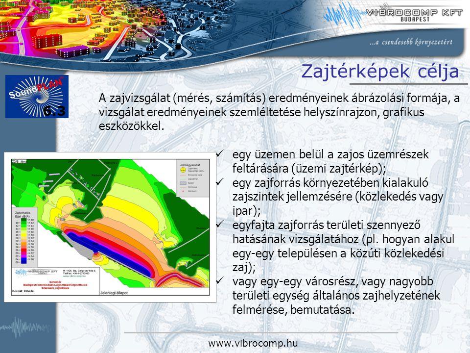 www.vibrocomp.hu Zajtérképek célja A zajvizsgálat (mérés, számítás) eredményeinek ábrázolási formája, a vizsgálat eredményeinek szemléltetése helyszín