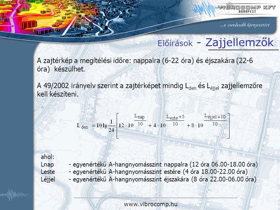 www.vibrocomp.hu Előírások - Zajjellemzők A zajtérkép a megítélési időre: nappalra (6-22 óra) és éjszakára (22-6 óra) készülhet. A 49/2002 irányelv sz