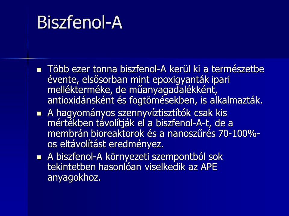 Biszfenol-A Több ezer tonna biszfenol-A kerül ki a természetbe évente, elsősorban mint epoxigyanták ipari mellékterméke, de műanyagadalékként, antioxi