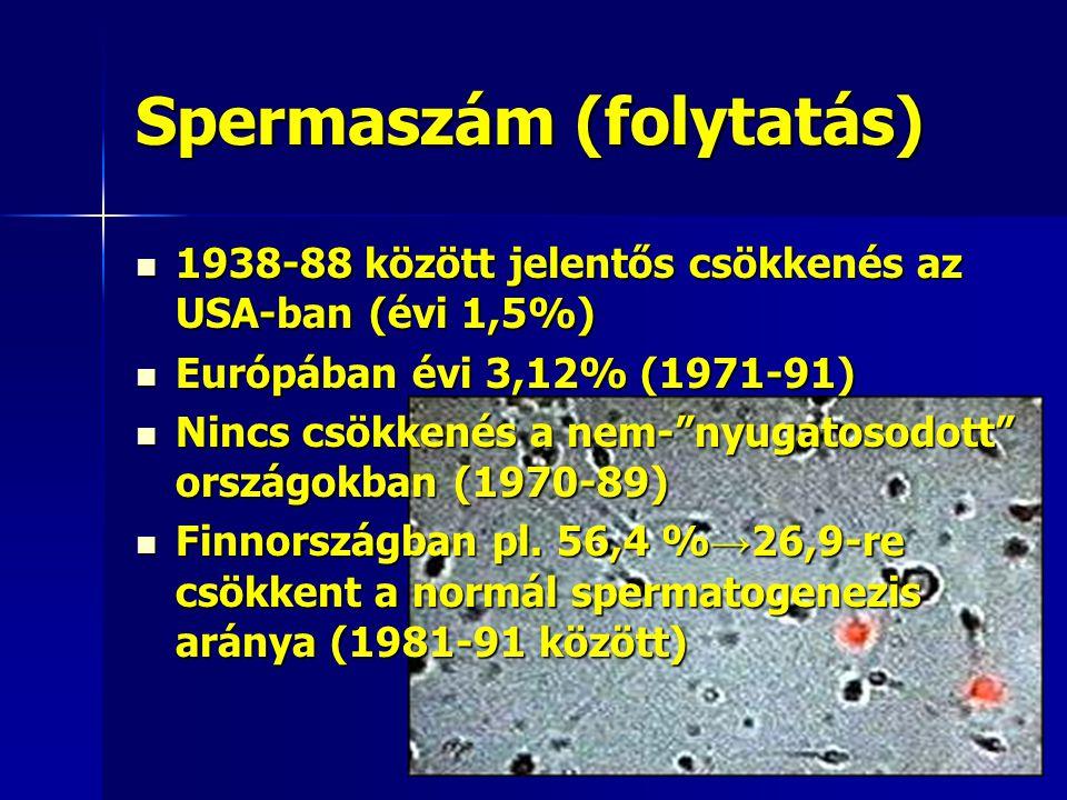 Spermaszám (folytatás) 1938-88 között jelentős csökkenés az USA-ban (évi 1,5%) 1938-88 között jelentős csökkenés az USA-ban (évi 1,5%) Európában évi 3