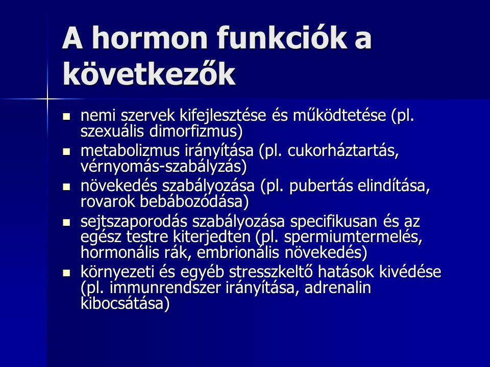 A hormon funkciók a következők nemi szervek kifejlesztése és működtetése (pl. szexuális dimorfizmus) nemi szervek kifejlesztése és működtetése (pl. sz