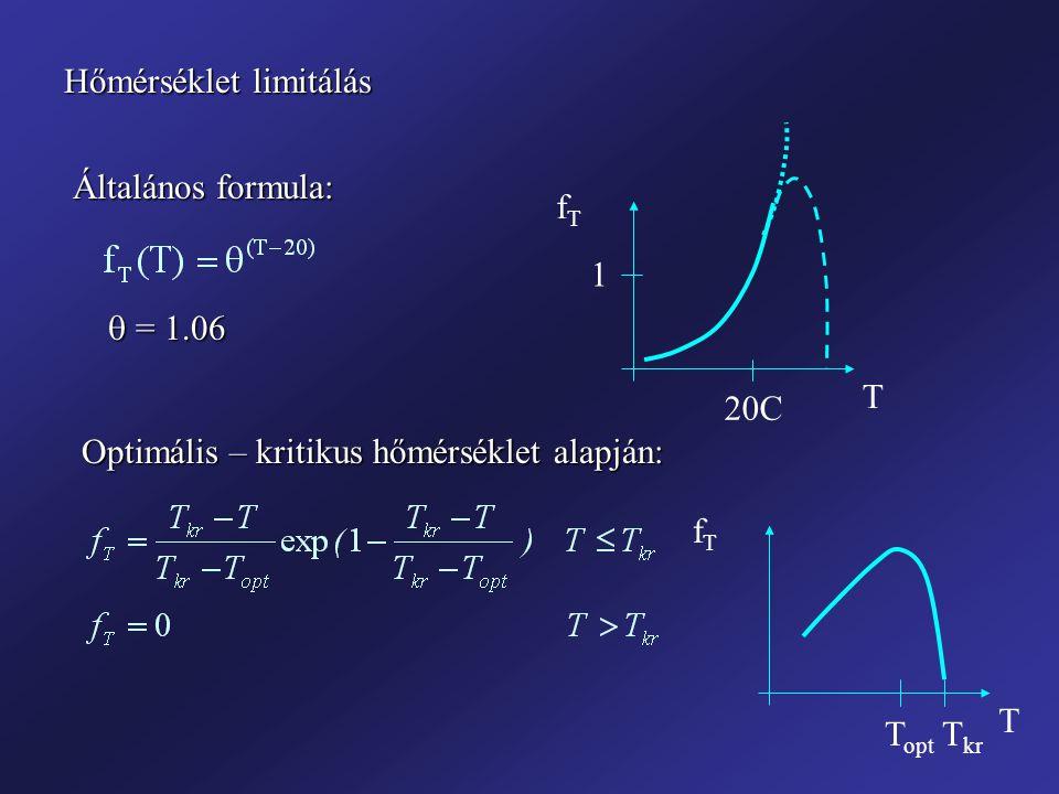 Hidrodinamikai egyenletek (sokszor egyszerűsítünk!)Hidrodinamikai egyenletek (sokszor egyszerűsítünk!) Kezdeti és peremfeltételekKezdeti és peremfeltételek HipotézisekHipotézisek p – paraméter vektor (kalibrálás és igazolás, érzékenységi és bizonytalansági elemzések)p – paraméter vektor (kalibrálás és igazolás, érzékenységi és bizonytalansági elemzések) Leíró egyenletek: C = [C 1, … C i, … C n ] – koncentráció vektor R(C, P) – reakciókinetikai tag Modellalkotás folyamata