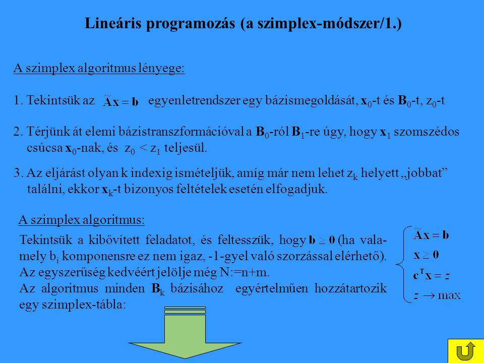 Lineáris programozás (a szimplex-módszer/1.) A szimplex algoritmus lényege: 1. Tekintsük az egyenletrendszer egy bázismegoldását, x 0 -t és B 0 -t, z