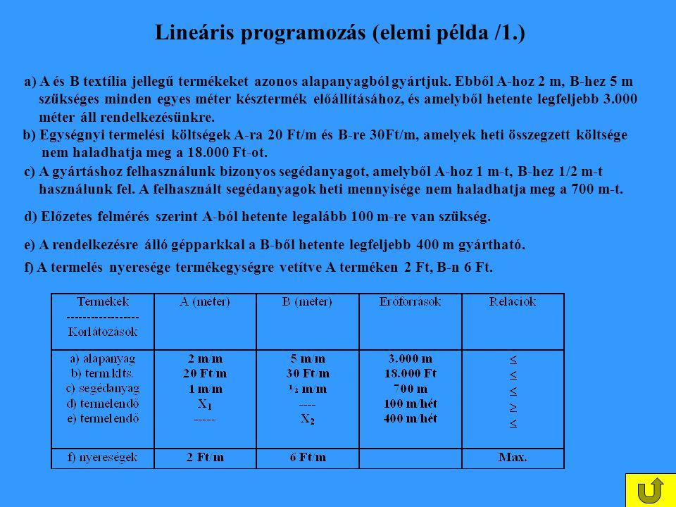 Lineáris programozás (elemi példa /1.) a) A és B textília jellegű termékeket azonos alapanyagból gyártjuk. Ebből A-hoz 2 m, B-hez 5 m szükséges minden