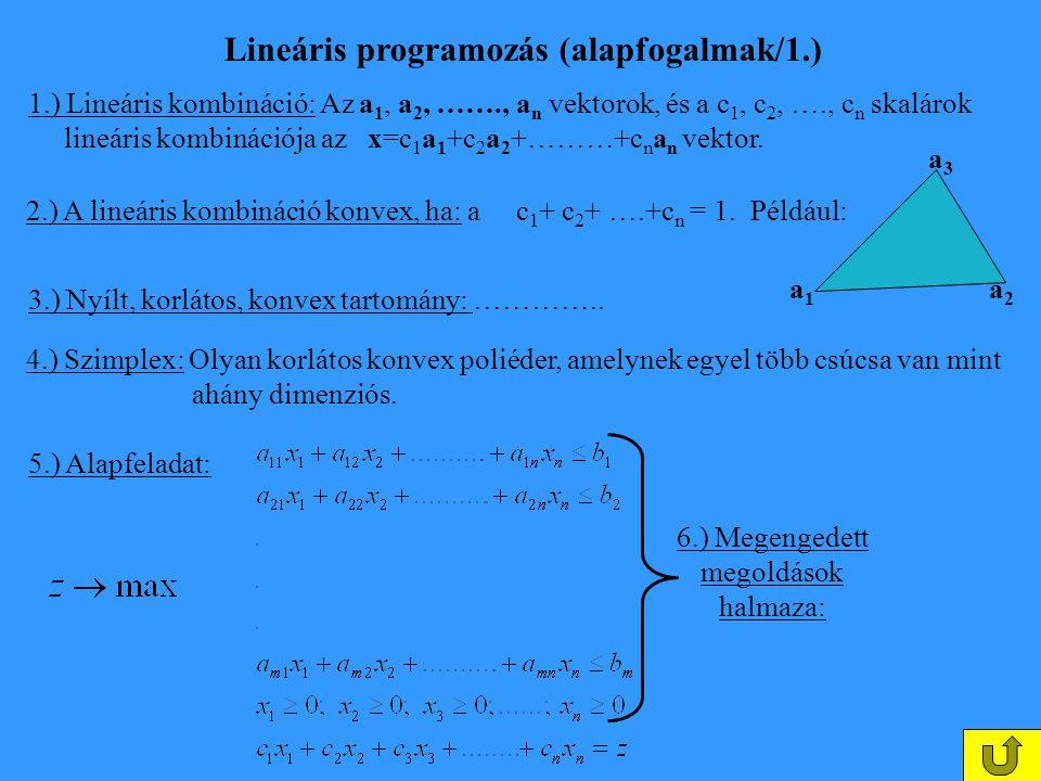 Lineáris programozás (alapfogalmak/1.) 1.) Lineáris kombináció: Az a 1, a 2, ……., a n vektorok, és a c 1, c 2, …., c n skalárok lineáris kombinációja