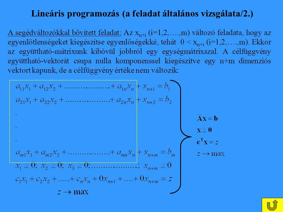 Lineáris programozás (a feladat általános vizsgálata/2.) A segédváltozókkal bővített feladat: Az x n+i (i=1,2,….,m) változó feladata, hogy az egyenlőt
