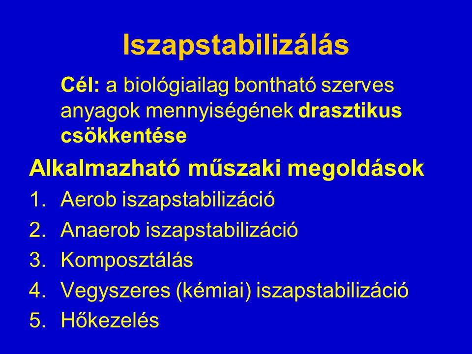 Iszapstabilizálás Cél: a biológiailag bontható szerves anyagok mennyiségének drasztikus csökkentése Alkalmazható műszaki megoldások 1.Aerob iszapstabilizáció 2.Anaerob iszapstabilizáció 3.Komposztálás 4.Vegyszeres (kémiai) iszapstabilizáció 5.Hőkezelés