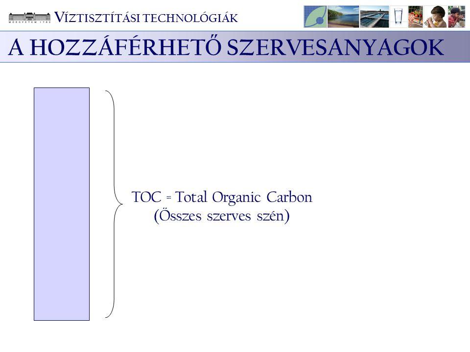V ÍZTISZTÍTÁSI TECHNOLÓGIÁK A HOZZÁFÉRHET Ő SZERVESANYAGOK TOC = Total Organic Carbon (Összes szerves szén)
