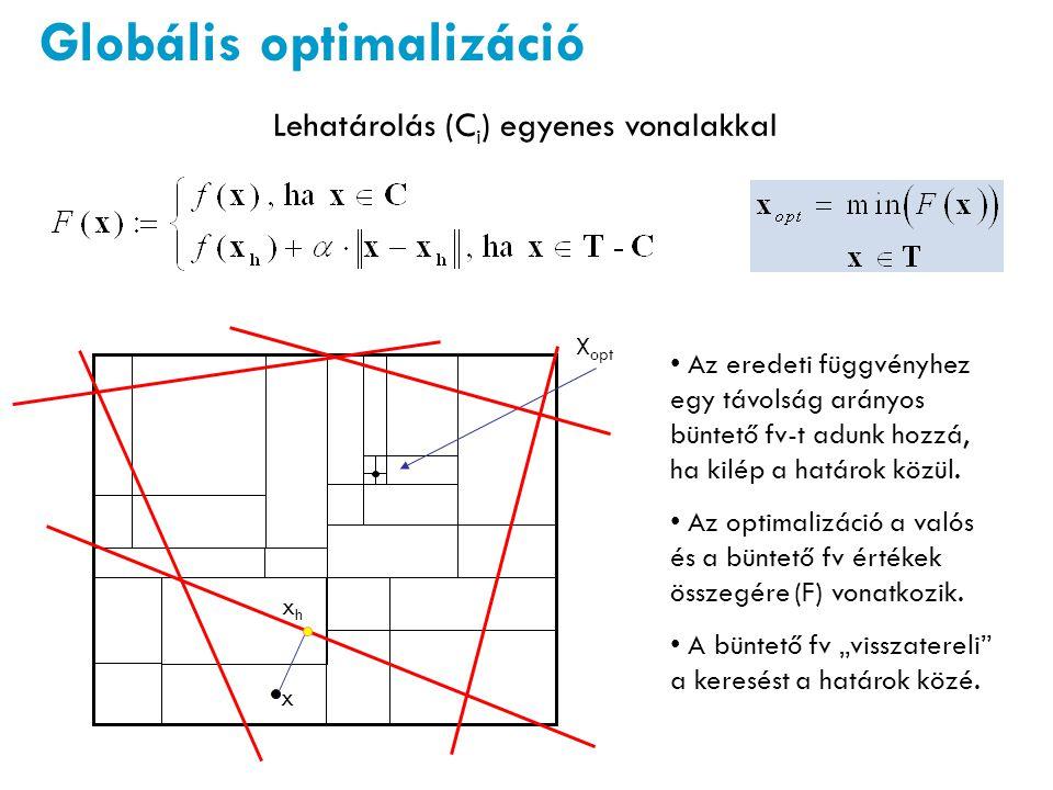 X opt x xhxh Lehatárolás (C i ) egyenes vonalakkal Globális optimalizáció Az eredeti függvényhez egy távolság arányos büntető fv-t adunk hozzá, ha kil
