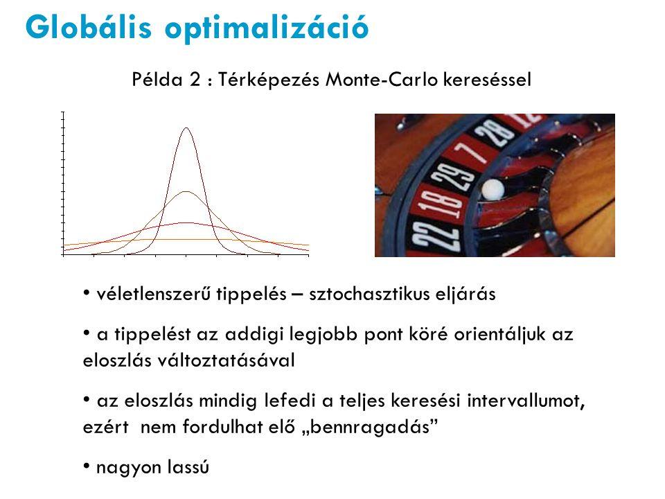 véletlenszerű tippelés – sztochasztikus eljárás a tippelést az addigi legjobb pont köré orientáljuk az eloszlás változtatásával az eloszlás mindig lef