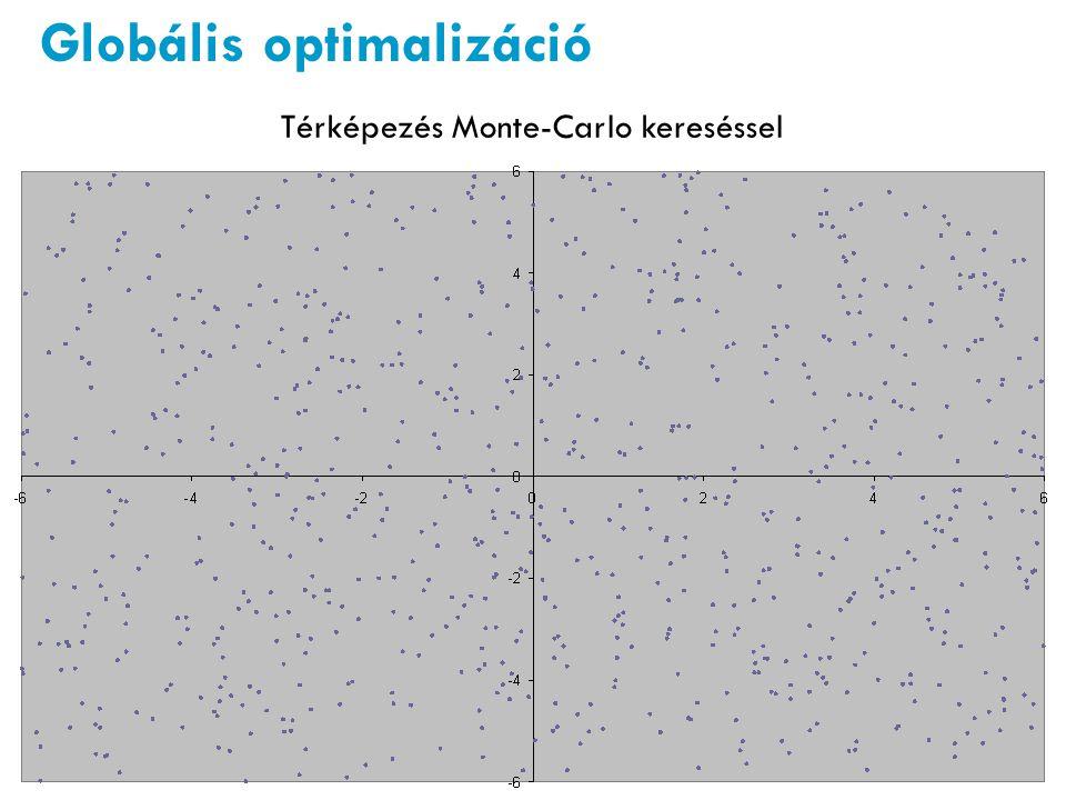 Globális optimalizáció Térképezés Monte-Carlo kereséssel