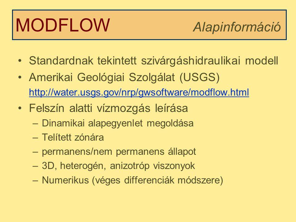 Standardnak tekintett szivárgáshidraulikai modell Amerikai Geológiai Szolgálat (USGS) http://water.usgs.gov/nrp/gwsoftware/modflow.html Felszín alatti vízmozgás leírása –Dinamikai alapegyenlet megoldása –Telített zónára –permanens/nem permanens állapot –3D, heterogén, anizotróp viszonyok –Numerikus (véges differenciák módszere) MODFLOW Alapinformáció