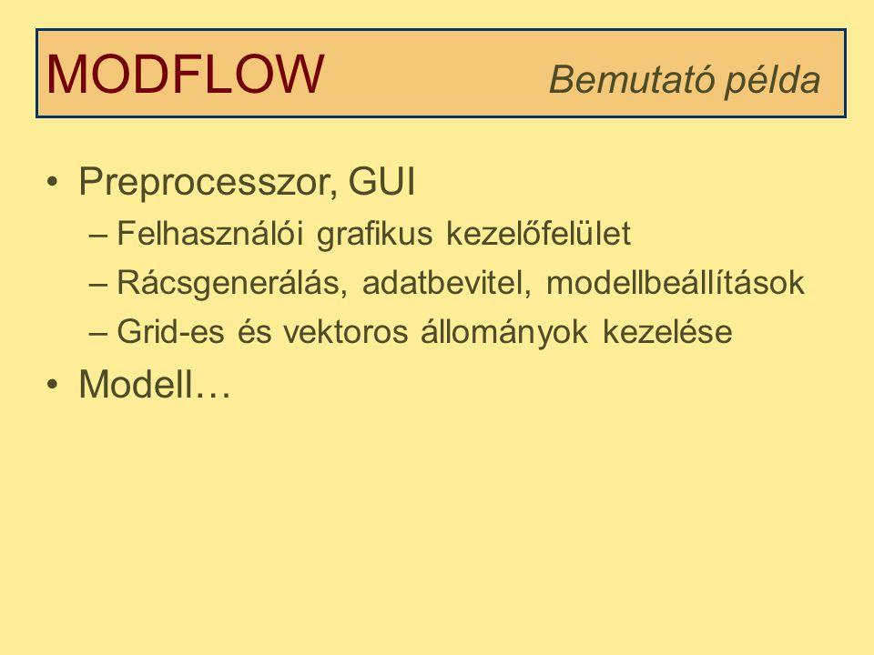 MODFLOW Bemutató példa Preprocesszor, GUI –Felhasználói grafikus kezelőfelület –Rácsgenerálás, adatbevitel, modellbeállítások –Grid-es és vektoros állományok kezelése Modell…