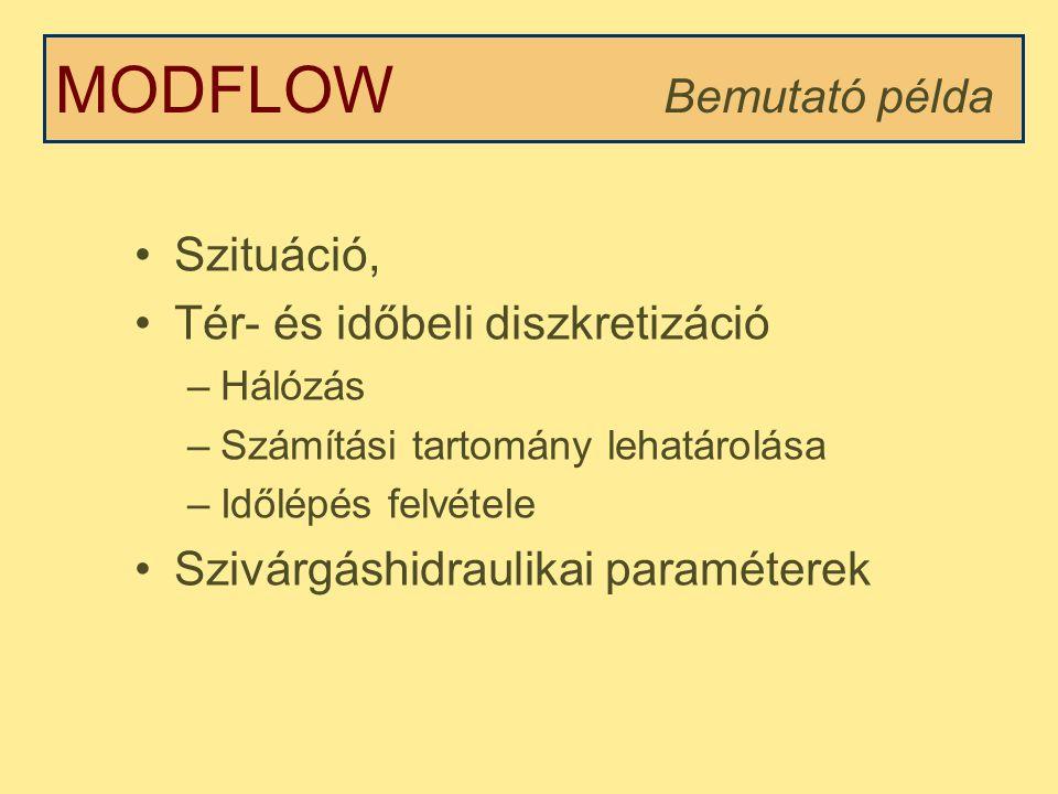 MODFLOW Bemutató példa Szituáció, Tér- és időbeli diszkretizáció –Hálózás –Számítási tartomány lehatárolása –Időlépés felvétele Szivárgáshidraulikai paraméterek