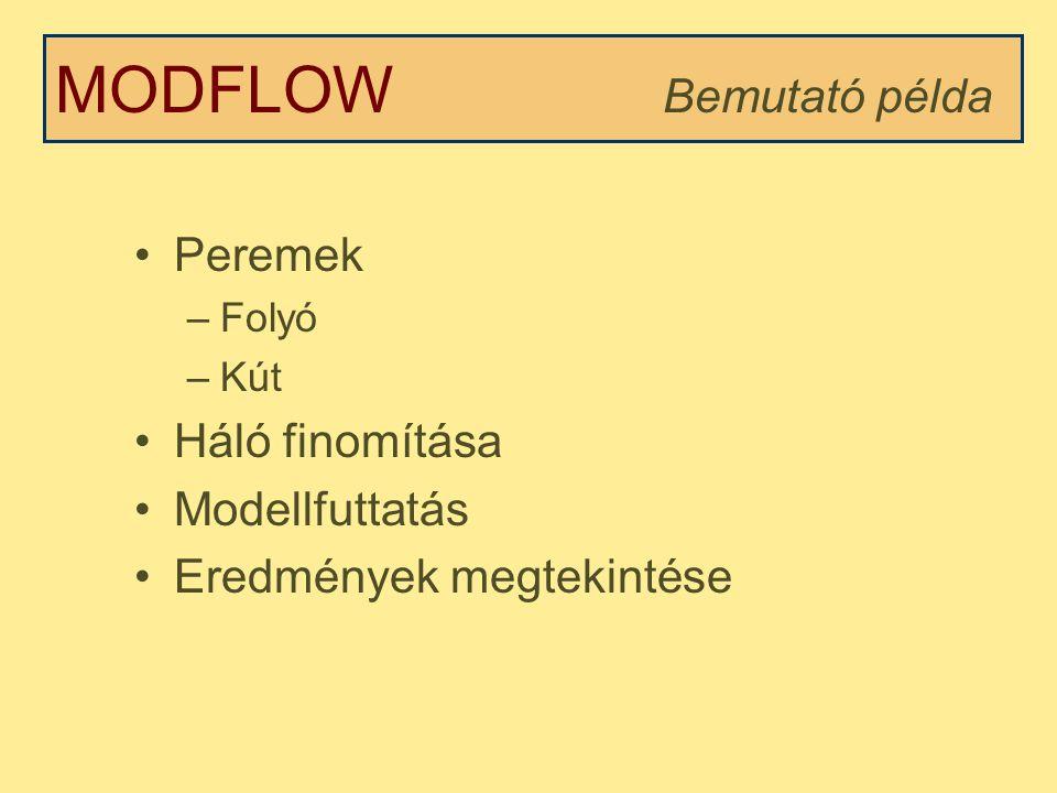 MODFLOW Bemutató példa Peremek –Folyó –Kút Háló finomítása Modellfuttatás Eredmények megtekintése