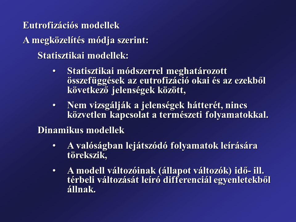 Eutrofizációs modellek A megközelítés módja szerint: Statisztikai modellek: Statisztikai módszerrel meghatározott összefüggések az eutrofizáció okai és az ezekből következő jelenségek között,Statisztikai módszerrel meghatározott összefüggések az eutrofizáció okai és az ezekből következő jelenségek között, Nem vizsgálják a jelenségek hátterét, nincs közvetlen kapcsolat a természeti folyamatokkal.Nem vizsgálják a jelenségek hátterét, nincs közvetlen kapcsolat a természeti folyamatokkal.