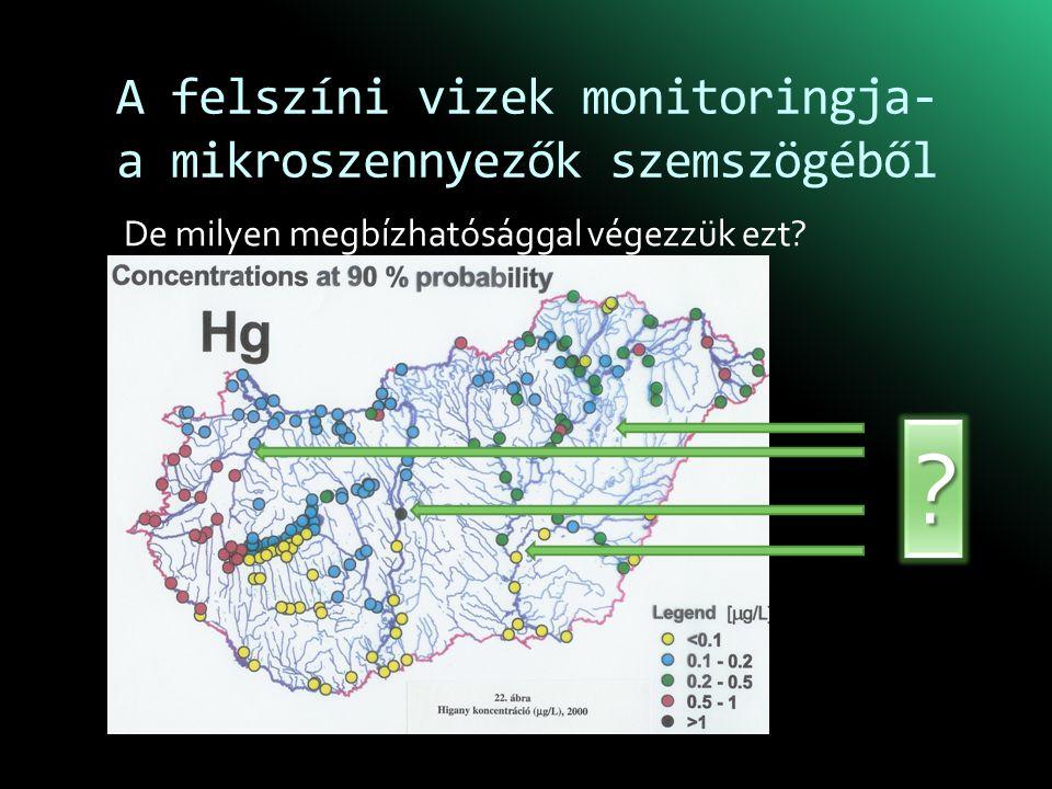 A felszíni vizek monitoringja- a mikroszennyezők szemszögéből De milyen megbízhatósággal végezzük ezt.