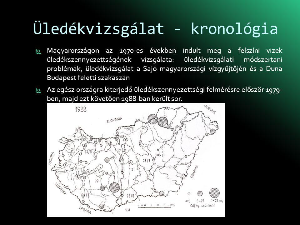 Üledékvizsgálat - kronológia  Magyarországon az 1970-es években indult meg a felszíni vizek üledékszennyezettségének vizsgálata: üledékvizsgálati módszertani problémák, üledékvizsgálat a Sajó magyarországi vízgyűjtőjén és a Duna Budapest feletti szakaszán  Az egész országra kiterjedő üledékszennyezettségi felmérésre először 1979- ben, majd ezt követően 1988-ban került sor.