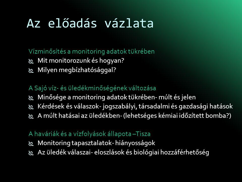 Az előadás vázlata Vízminősítés a monitoring adatok tükrében  Mit monitorozunk és hogyan.