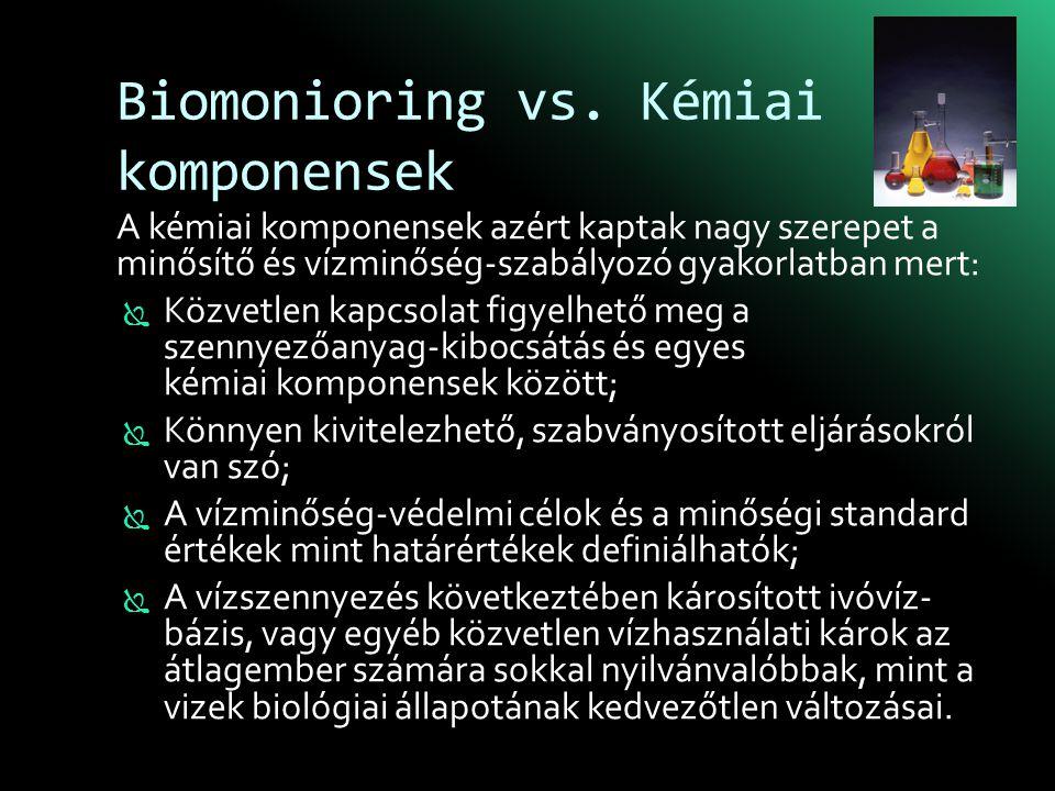 Biomonioring vs.