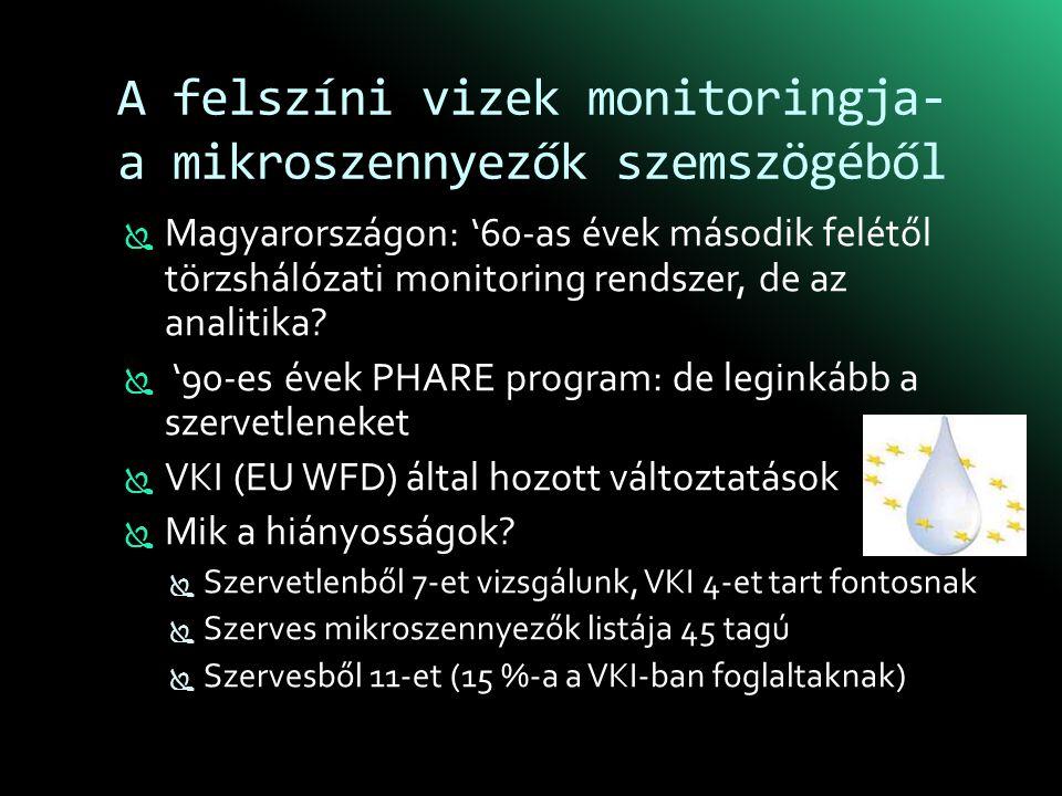 A felszíni vizek monitoringja- a mikroszennyezők szemszögéből  Magyarországon: '60-as évek második felétől törzshálózati monitoring rendszer, de az analitika.