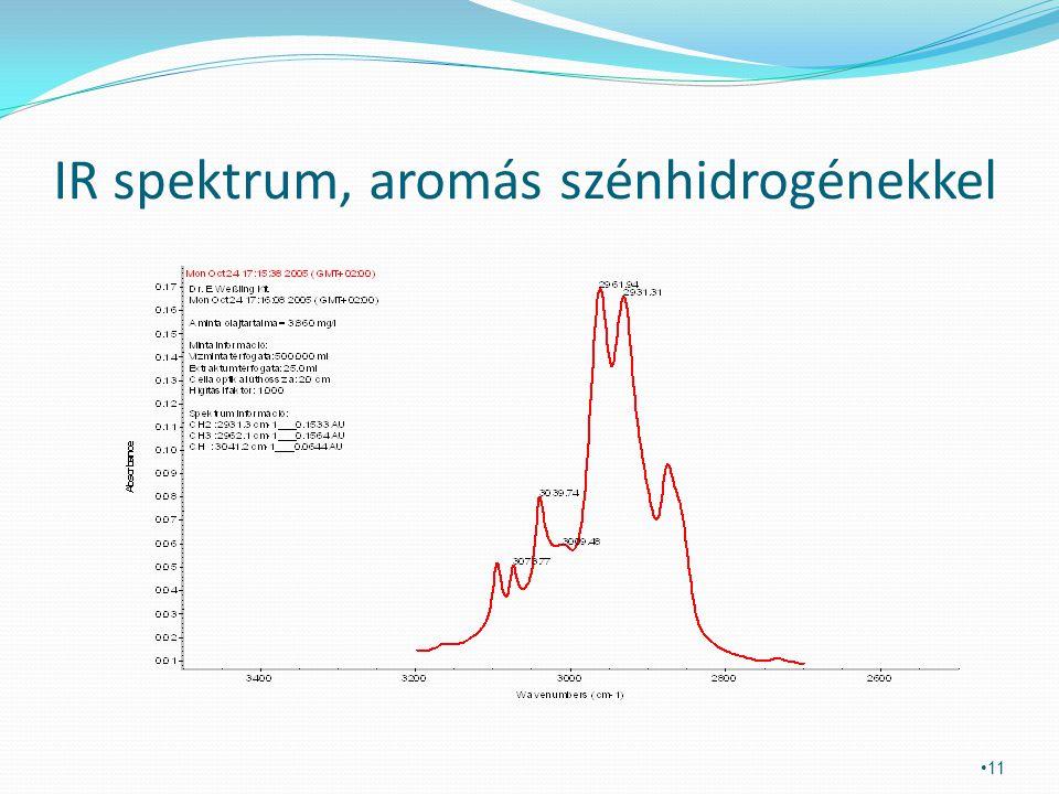 IR spektrum, aromás szénhidrogénekkel 11