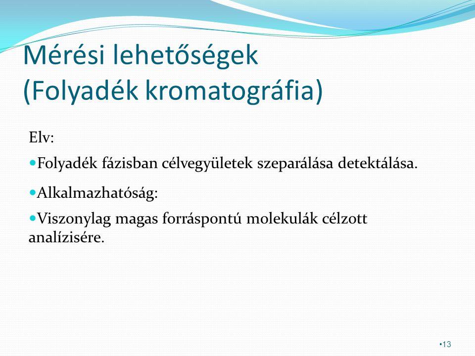 Mérési lehetőségek (Folyadék kromatográfia) Elv: Folyadék fázisban célvegyületek szeparálása detektálása. Alkalmazhatóság: Viszonylag magas forráspont