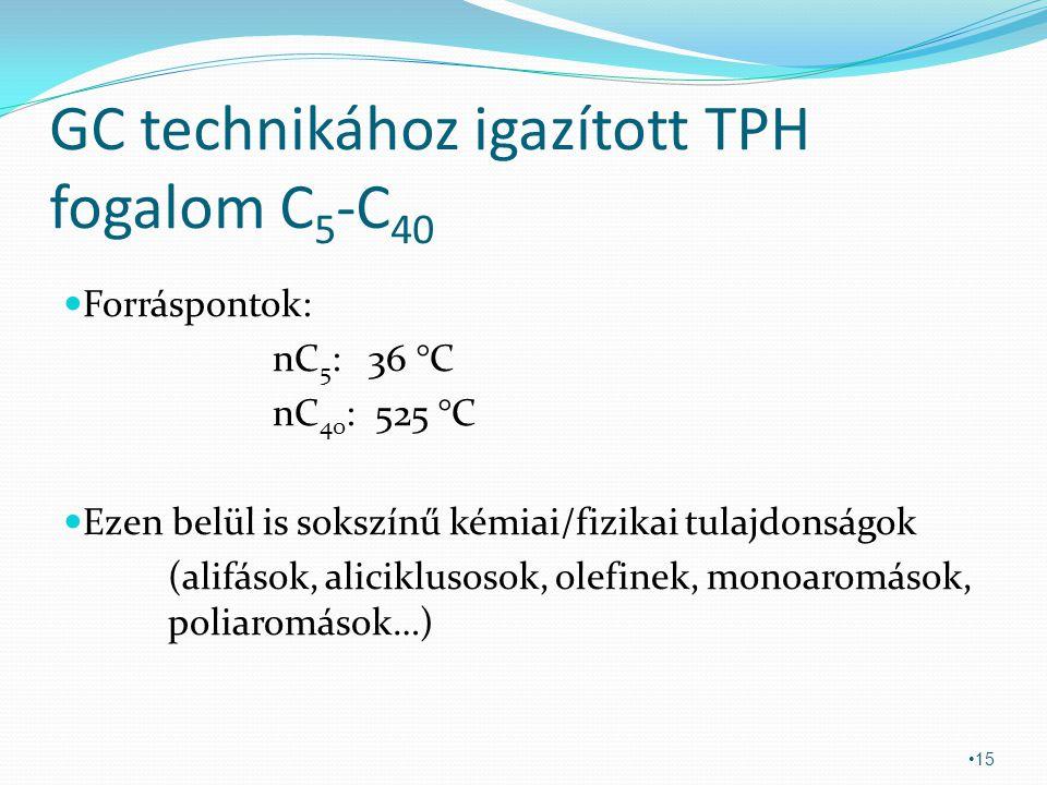 GC technikához igazított TPH fogalom C 5 -C 40 Forráspontok: nC 5 : 36 °C nC 40 : 525 °C Ezen belül is sokszínű kémiai/fizikai tulajdonságok (alifások